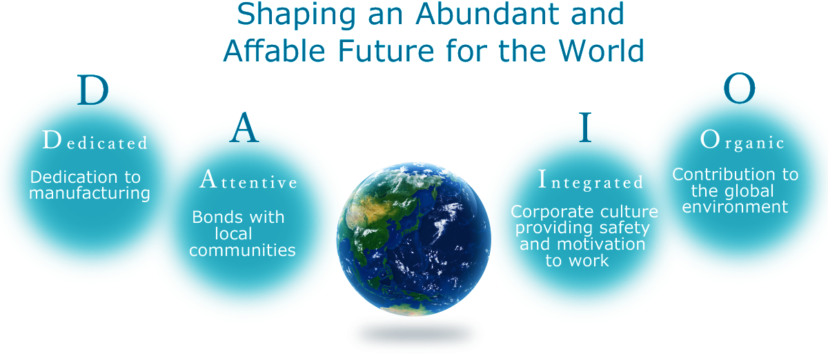 Shaping an Abundant and Affable Future for the World