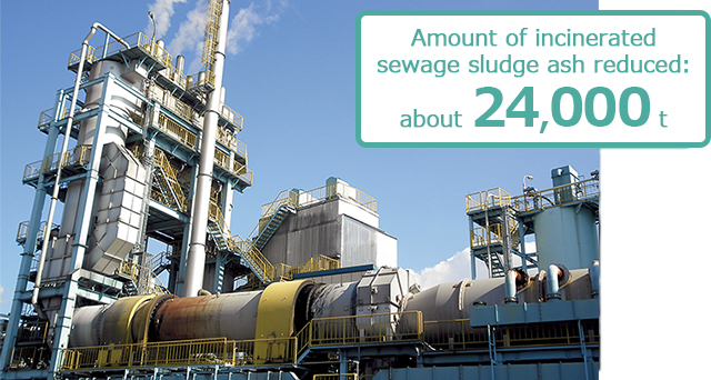 Amount of incinerated sewage sludge ash reduced: about 24,000 tons. Recycled filler production facilities